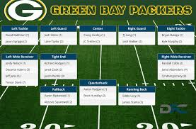 Green Bay Packers Depth Chart 2016 Packers Depth Chart