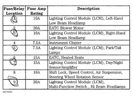 150 ke wiring diagram 99 engine image for user manual car fuse box diagram in addition 2000 lincoln town car wiring diagram