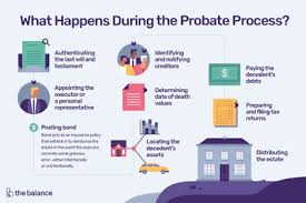 How To Settle An Estate Through Probate
