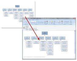 Organizational Charts And Microsoft Office