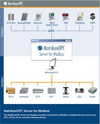 Matrikon OPC Server for Modbus Free Download for Windows 10, 7, 8 ...