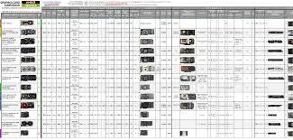Meticulous Gpu Comparison Tomshardware Vga Chart Toms