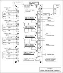 access wiring diagram wiring diagram 2018 Remote Start Wiring Diagrams door access control system wiring diagram fharates info powerpoint wiring diagram electrical wiring