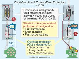 Motor Overload Protection Chart Motors And The Nec Ec M