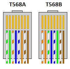 cat5 b wiring diagram cat5 image wiring diagram b cat 5 jack wiring diagram b wiring diagrams on cat5 b wiring diagram