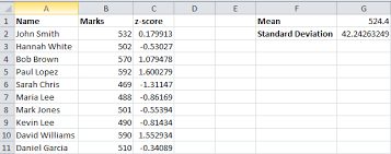 Z Score Chart Printable Best Excel Tutorial How To Calculate Z Score