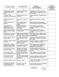 Job Evaluation Template Unique Job Evaluation Form Composition - Administrative Officer ...