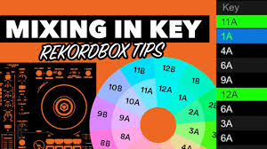 Mixed In Key Camelot Chart Mixing In Key On Rekordbox Monday Dj Tips