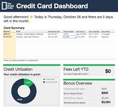 Credit Card Payment Tracker The Tsd Credit Card Tracker