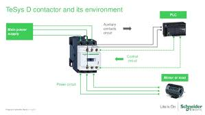 motor control tesys contactors basic briefing tesys