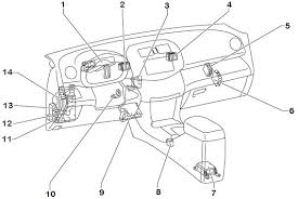 subaru forester airbag module location subaru free image about 2000 Subaru Forester Wiring Diagram 2013 camaro air bag removal likewise obd port location on 2005 subaru outback further 2006 toyota 2000 subaru forester wiring diagram