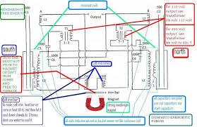 hendershot more information lester hendershot generator schematics as well hendershot wiring