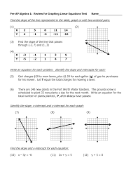 algebraic equations chart algebra 1 review for graphing linear equations test