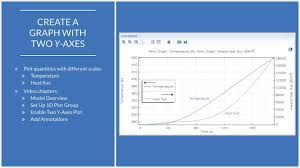 Creating A Graph With Two Y Axes In Comsol Multiphysics