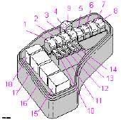 2000 volvo c70 fuse box 2000 wiring diagrams