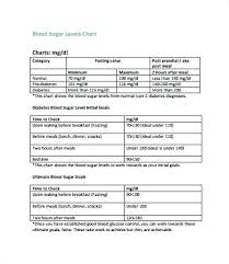 Blood Test Chart Template Low Blood Sugar Range Chart Levels For Diabetics Normal