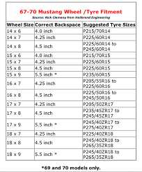 Rim Size To Tire Size Chart 11 Organized Rim Size And Tire Size Chart