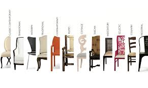 furniture styles types guide house of home regarding dining room chair plans 15