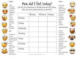 Feelings Vocabulary Chart Matts Feeling Chart Feelings Chart Feelings Chart For