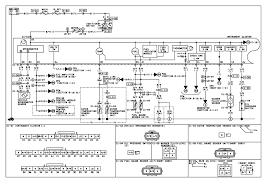 cluster wiring diagram 2000 jeep wrangler modern design of wiring repair guides instrument cluster 1999 instrument cluster rh autozone com 2004 jeep wrangler wiring diagram 2000