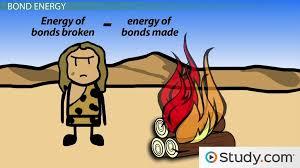 balancing combustion reactions