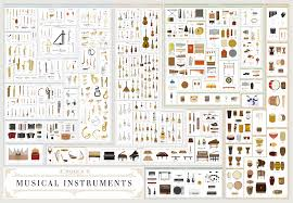 This Chart Features Every Musical Instrument You Could Think