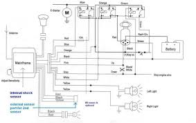 remote start wire diagram remote wiring diagrams online avital remote starter wiring diagram wirdig