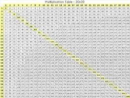 Google Multiplication Chart Multiplication Chart 100x100 Google Search