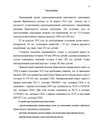 Декан НН Отчет по преддипломной практике в таможенной  Страница 15 Отчет по преддипломной практике в таможенной организации