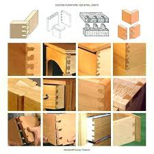 different types of furniture wood. Different Types Of Wood For Furniture Joints Common Colors . S
