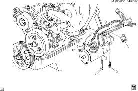 2004 pontiac sunfire wiring diagram wirdig 2007 pontiac g6 engine diagram 2003 ford f 150 4x4 front axle diagram