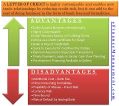 Letter Of Credit Process Flow Chart Ppt Advantages And Disadvantages Of Letter Of Credit Efm