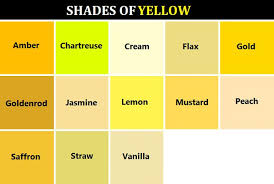Shades Of Yellow Color Chart Pin By Aida Khanoom On Art Inspiration In 2019 Shades Of