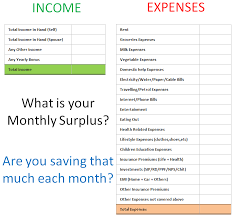 1 Small Trick Which Can Drastically Increase Your Saving