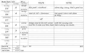 Issue Diabetic Log Sheet Free Templates Test Template In