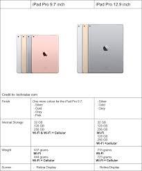 Ipad Pro 9 7 Inch Or 12 9 Inch Gocustomizeds Blog Us
