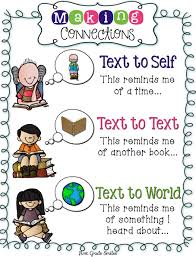 Before I Get Into The Books Here Is A Mini Anchor Chart I