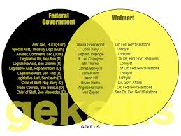 Limited And Unlimited Government Venn Diagram Geke Venn Diagrams