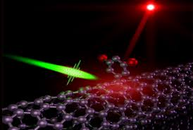 quantum lighting photography. los alamos national laboratory researchers have produced the first known material capable of single-photon quantum lighting photography .