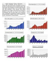Gemstone Forecaster Vol 32 No 1