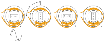 synchronous motor schematic wiring diagram wiring diagram and ponent synchronous motor diagram single phase ac