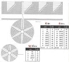 История вязания изделий сша реферат