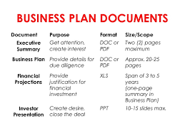 Steps To Creating A Killer Business Plan   Creating The Killer Business Plan    YouTube Pinterest