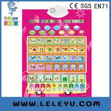 Cheap Portuguese Alphabet Kids Sound Wall Chart China