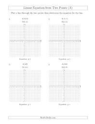 amusing algebra worksheets graphing linear equations on determine a linear equation by graphing two points