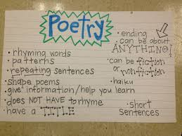 Characteristics Of Poetry Anchor Chart 1000 Images About Language Arts Poetry On Pinterest Anchor