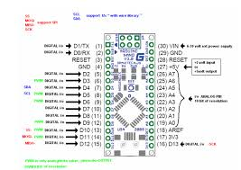 arduino micro wiring diagram arduino image wiring building your lora devices on arduino micro wiring diagram