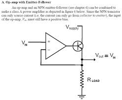 the output equals the input because the op amp has to have both inverting and non inverting inputs at the same voltage