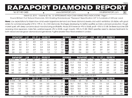 Rapaport Diamond Price Chart 2018 How Much Are Diamonds Worth And How To Not Get Ripped Off