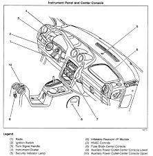 2001 pontiac aztek instrument cluster fuses for the dashboard graphic